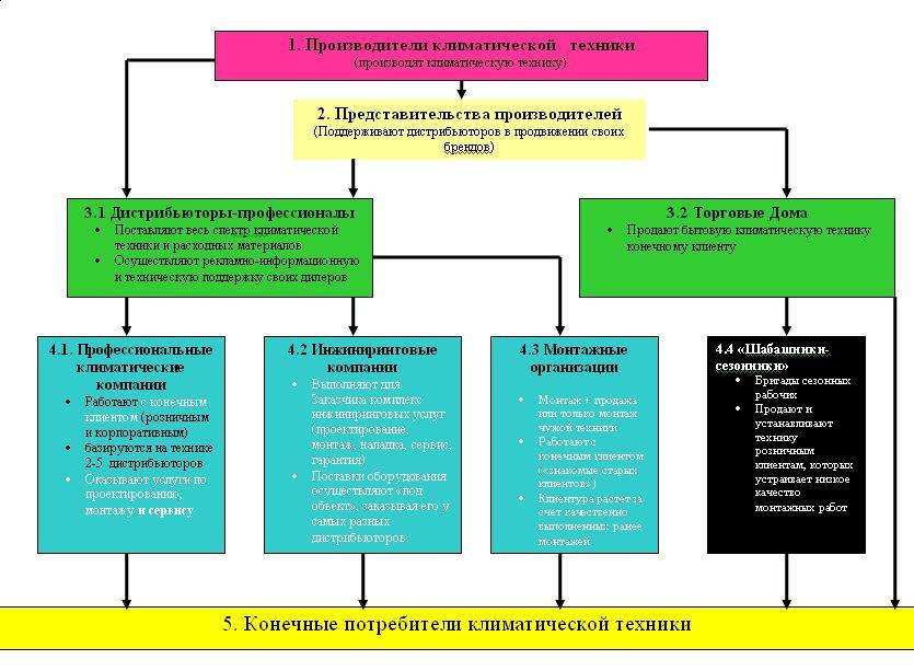 инженер отдела снабжения должностная инструкция - фото 6