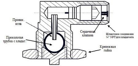 Схема устройства проникающего клапана
