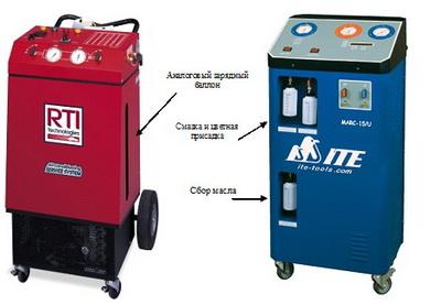 Полуавтоматическая установка сбора, очистки, удаления и зарядки хладагента