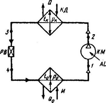 Схема холодильного цикла в условных обозначениях